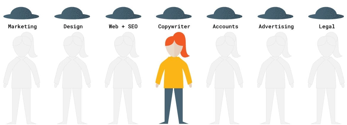 An illustration showing the different functions, in the form of hats, that a post-digitl copywriter has to perform (wear).